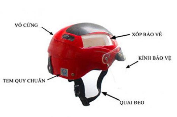 Cấu tạo cơ bản của mũ bảo hiểm đạt chuẩn